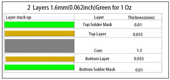 two layer pcb copper thickness