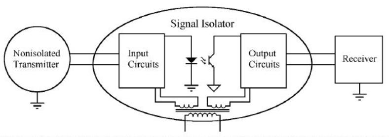 signal isolator which isolate signal from ground current