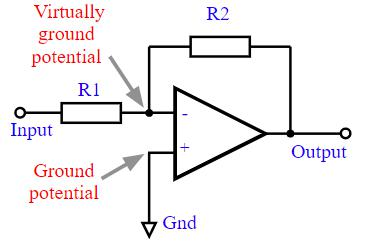virtual ground of the Op Amp